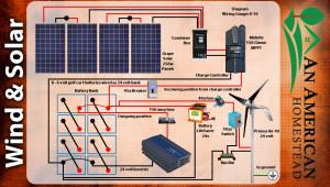 solar-diagram1
