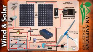 Alternative-Energy-Wiring